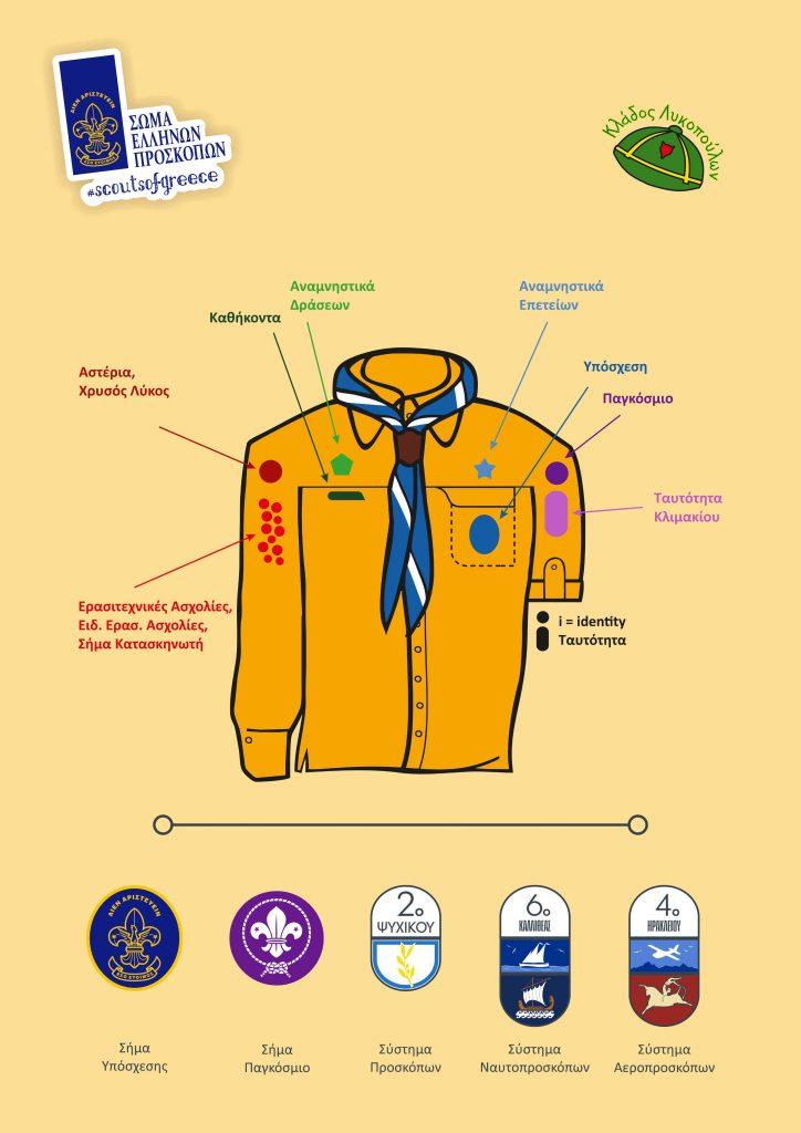 πρόσκοποι σήματα στολή